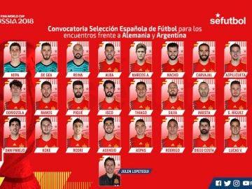 Lista de Lopetegui para los amistosos ante Alemania y Argentina