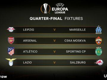 Cruces de cuartos de Europa League