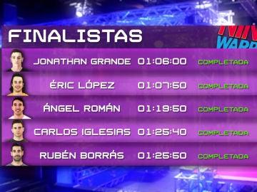 Descubre los cinco primeros finalistas de la segunda edición de 'Ninja Warrior' España