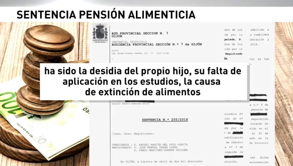 La Audiencia de Asturias permite a un padre retirar la pensión alimenticia a su hijo