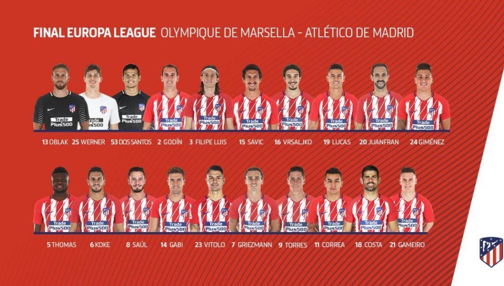 Convocatoria del Atlético para la final de la Europa League