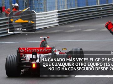 McLaren, el mejor equipo en Mónaco