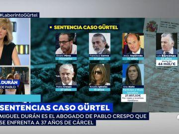 """Miguel Durán, abogado de Pablo Crespo: """"La sentencia no nos pilla por sorpresa porque hay magistrados que no son imparciales"""""""