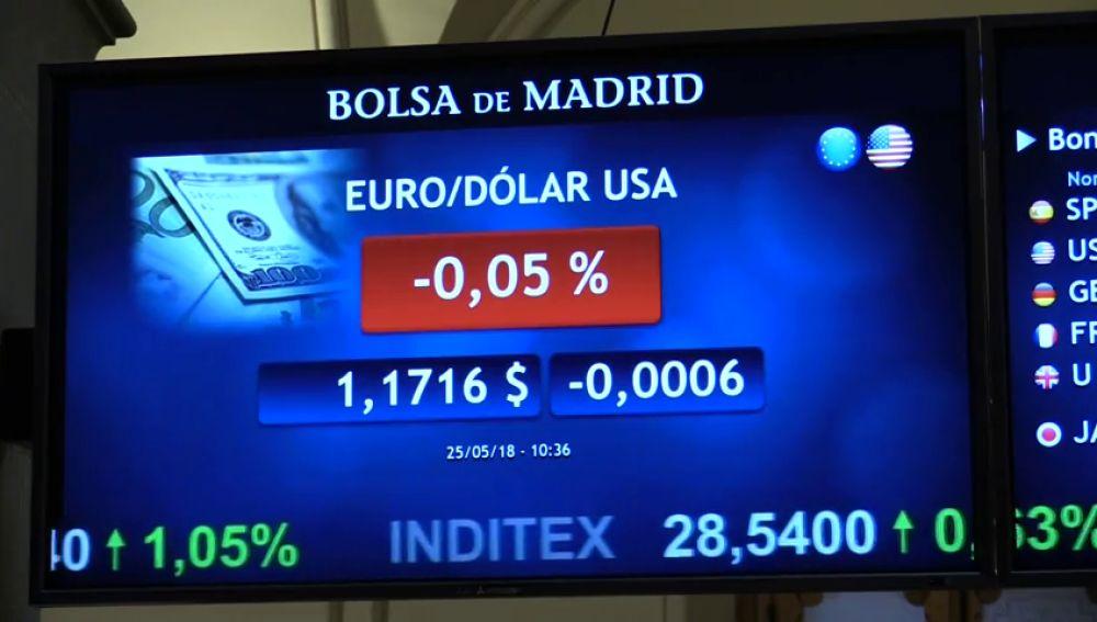 El IBEX se hunde un 1,19 % y la prima de riesgo supera los 100 puntos básicos