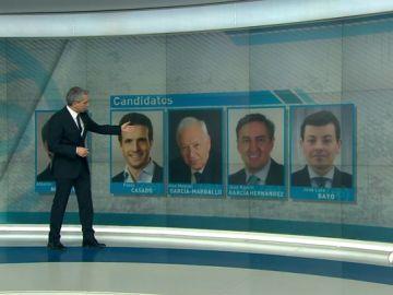 Estos son los candidatos a presidir el PP tras la marcha de Mariano Rajoy