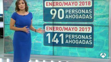 Mónica Carrillo durante su momentazo en Antena 3 Noticias