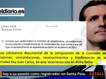 No hay rastro del tribunal ni del acta por la que se habrían convalidado 18 asignaturas del máster de Pablo Casado