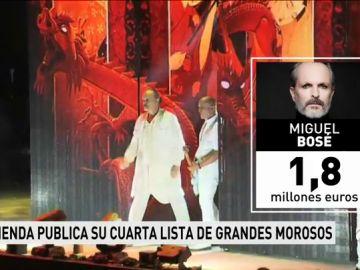 LISTA MOROSOS