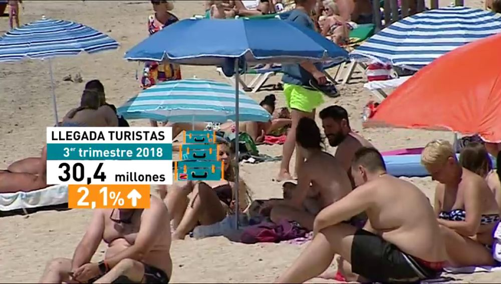 Nuevo récord de turistas este verano: se esperan 30,4 millones de turistas que tendrán un gasto de 34.000 millones
