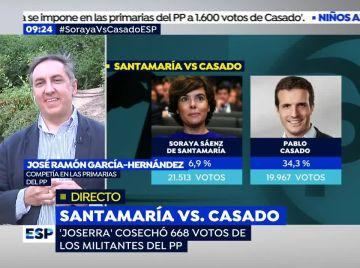 José Ramón García-Hernández en 'Espejo Público'