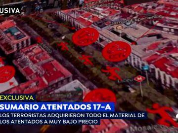Así fue la huida del yihadista que realizó los atentados en Barcelona