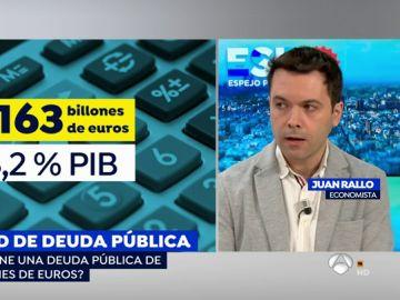 ¿Qué supone una deuda pública tan alta?: Juan Rallo analiza la situación económica