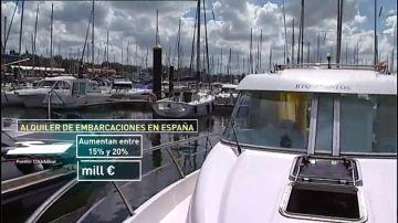 El alquiler turístico llega al mar: se alquilan barcos como si fueran apartamentos