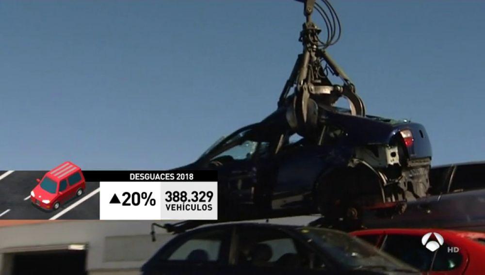 Se disparan la ventas de coches ante la entrada en vigor de la normativa contra emisiones contaminantes