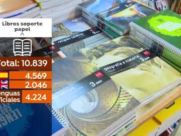 El curso empieza con las mochilas llenas de papel: aumentan en 1.500 los títulos de las editoriales en este soporte