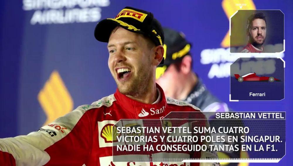 Fórmula 1: Los datos y estadísticas del GP de Singapur 2018 en Marina Bay