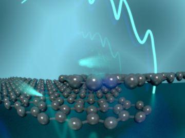 Observan la interferencia cuantica de electrones a temperatura ambiente