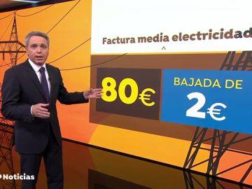 El Gobierno suspenderá el impuesto a la generación de electricidad y ampliará el bono social