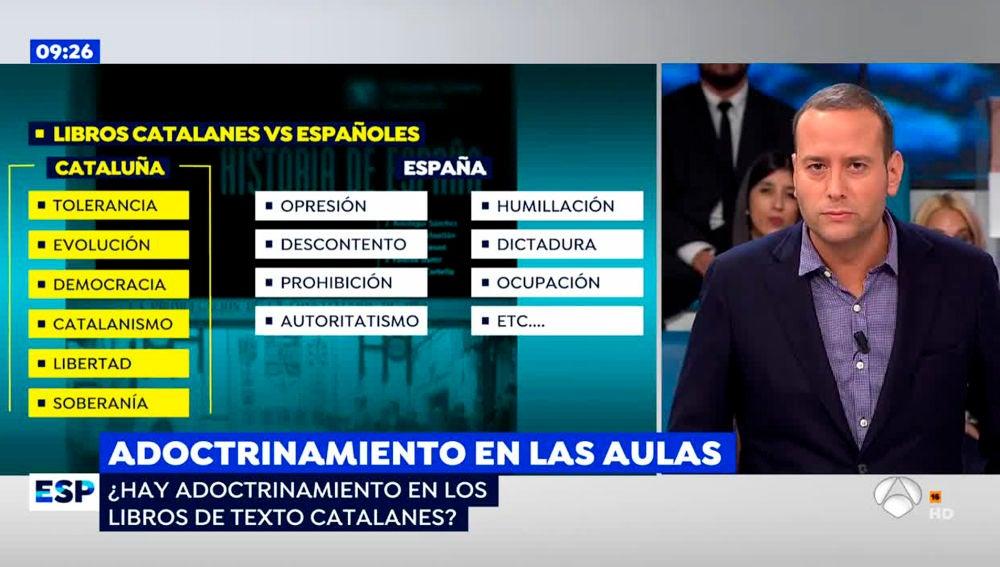 Jorge Gallardo, subdirector de 'Espejo Público', analiza si hay adoctrinamiento en los libros de texto catalanes