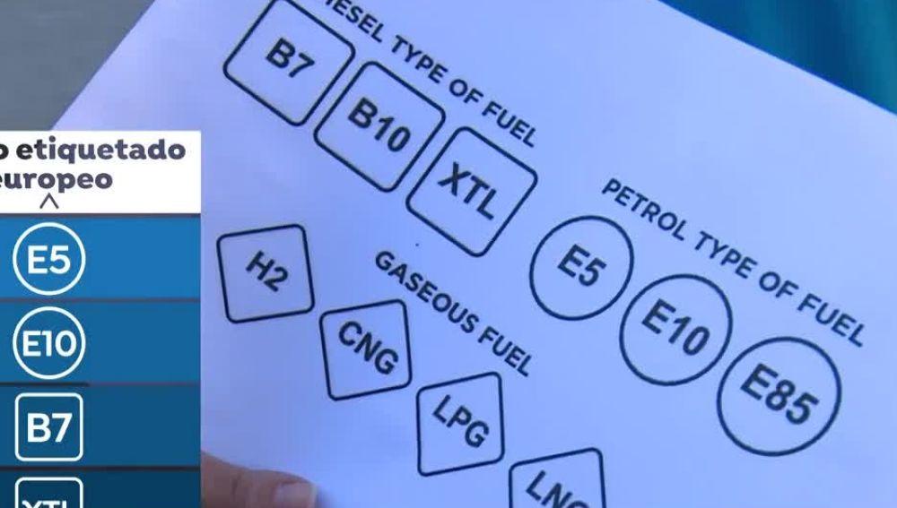 Etiquetado gasolinas