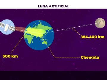 China lanzará una luna artificial en 2020