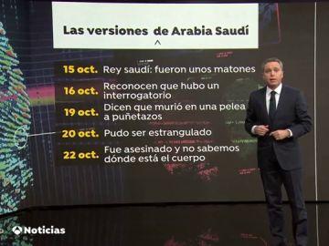 Las versiones de Arabia Saudí sobre la muerte de Khashoggi