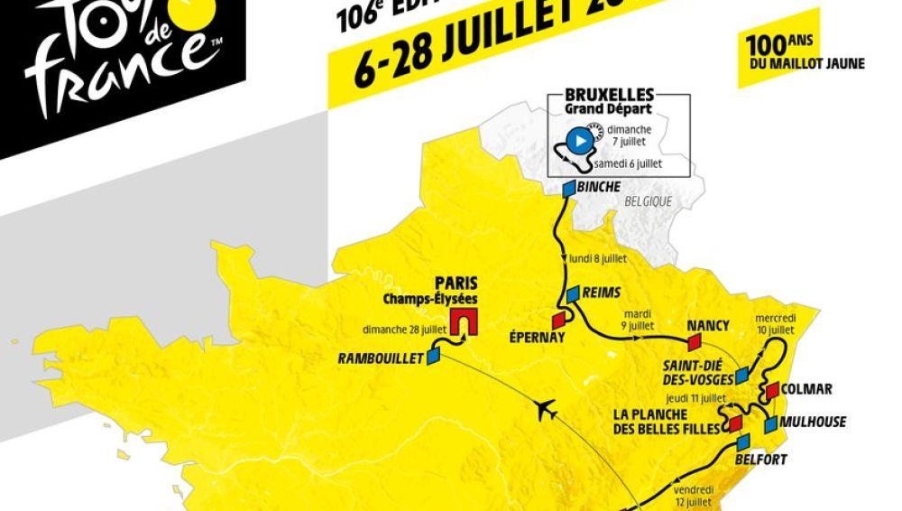 El recorrido del Tour de Francia 2019