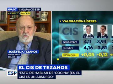 """Tezanos critica la """"tendencia a matar al mensajero"""" tras el CIS: """"Al que le va mal, lo que hace es decir que los datos son mentira"""""""