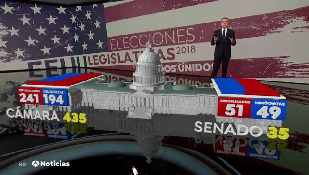 ¿Qué está en juego en las elecciones en Estados Unidos? Lo explicamos con realidad aumentada
