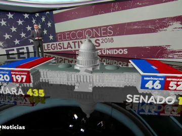 """Trump amenaza con """"paralizar"""" EEUU si los demócratas le investigan y se compara con Kennedy por los resultados en las legislativas"""