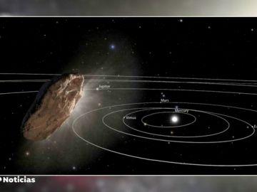 Astrónomos especulan con un origen artificial del asteroide interestelar Oumuamua