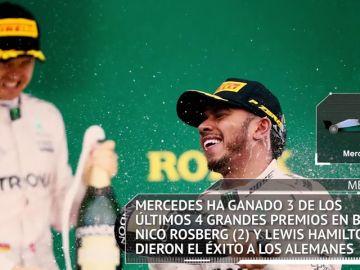 Fórmula 1: Los datos y estadísticas del GP de Brasil 2018