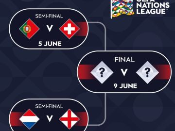 Duelos de semifinales de la Nations League