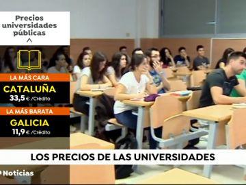 La Universidad Pública Española es una de las más caras de Europa
