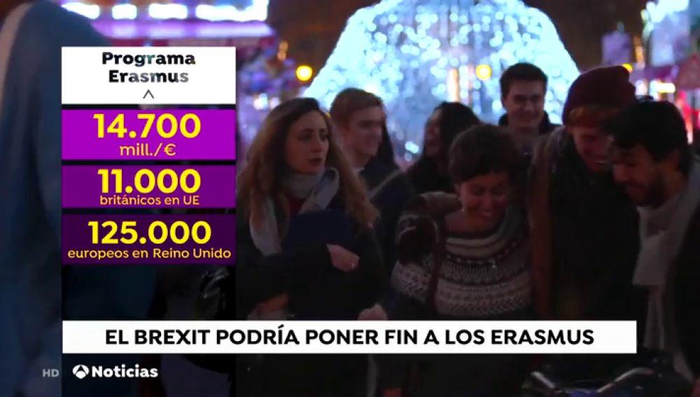 El Brexit podría poner fin a los Erasmus