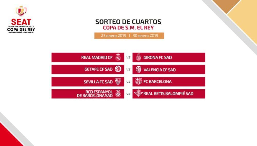 Enfrentamientos cuartos de final de la Copa