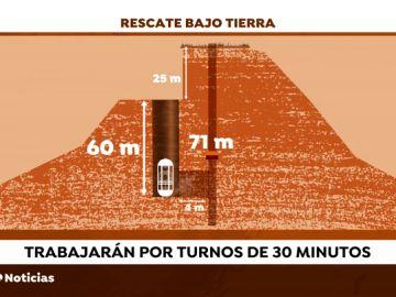 REEMPLAZO Un equipo de ocho mineros asturianos encargados de llegar hasta Julen