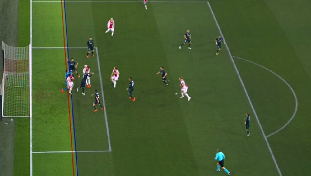 El gol anulado al Ajax de Amsterdam