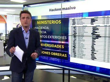 Piratas informáticos aseguran haber atacado las cuentas de los ministerios de Hacienda y de Justicia