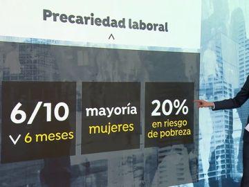 La abundancia de contratos temporales incrementa el riesgo de pobreza en España