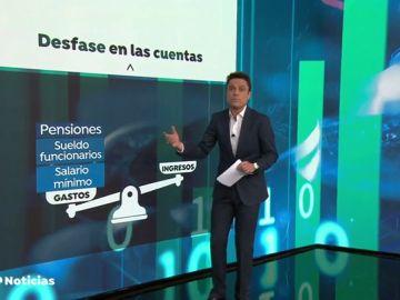 FALTAN INGRESOS TODO