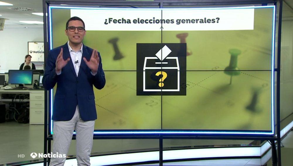 ¿Qué fecha tiene más papeletas para ser la elegida por Sánchez para convocar elecciones?