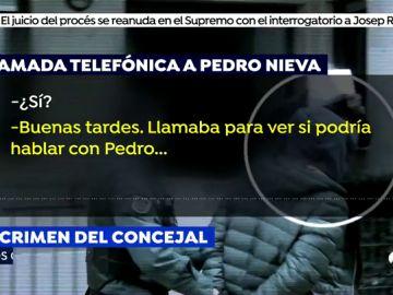 Conversación telefónica con Pedro Nieva.