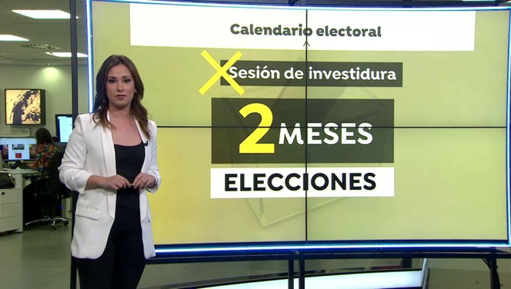 Calendario electoral: elecciones generales 2019