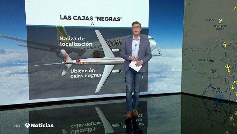 Cajas Negras De Los Aviones Qué Son Cómo Funcionan Y Qué Graban