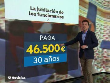 Los funcionarios de la Asamblea de Madrid reciben más de 40 mil euros en el momento de jubilarse