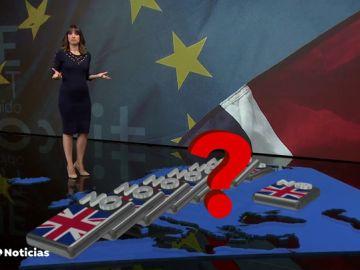 ¿Qué pasará con Reino Unido tras el rechazo del Parlamento al acuerdo de May sobre el 'brexit'?