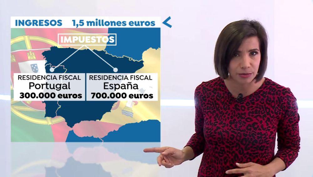 Portugal se convierte en el paraíso para los que quieren pagar menos impuestos