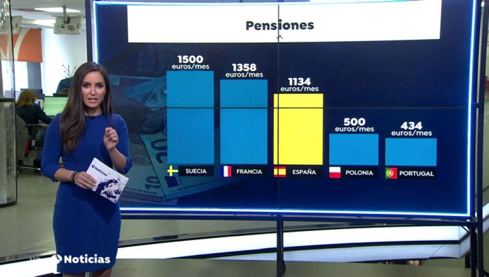 Así funciona el sistema de pensiones en algunos países europeos