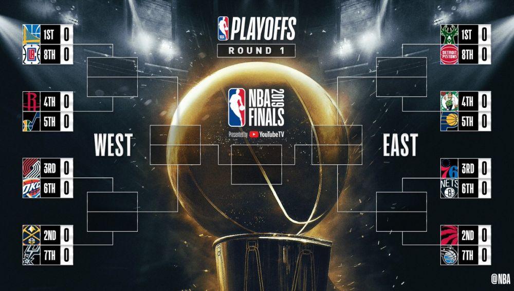 Los Playoffs de la NBA de la temporada 2018/2019